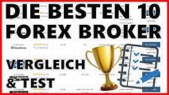 📌 10 besten Forex Broker 2020 im Vergleich // Erfahrungen & Test