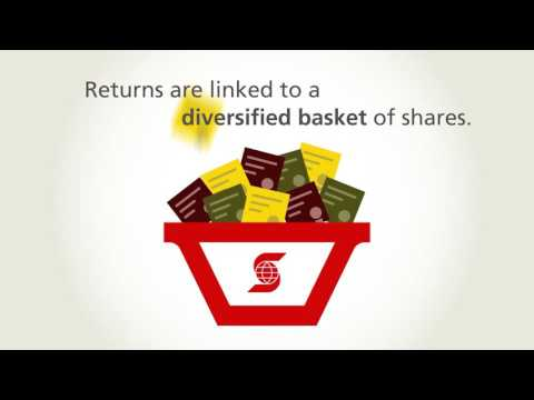 Scotiabank Equity Powered GICs