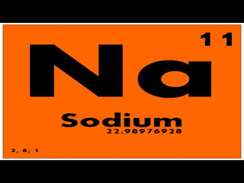 Study guide 11 sodium periodic table of elements youtube study guide 11 sodium periodic table of elements urtaz Gallery