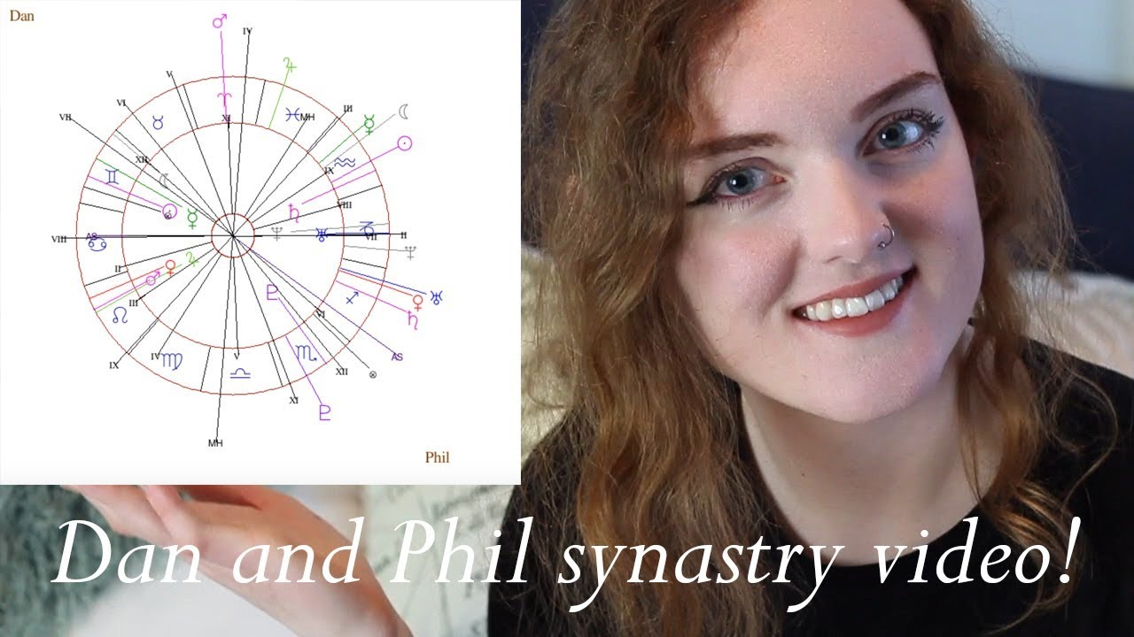 Dan and Phil Synastry Chart Reading