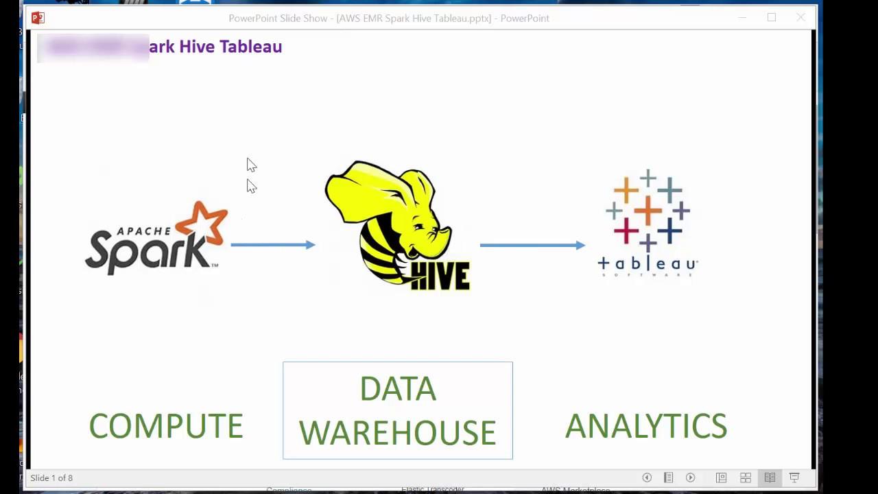 Tableau Data Connector: Hortonworks Hadoop Hive on AWS EC2 ...