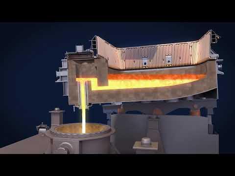 The EAF Quantum - New Electric Steelmaking