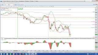 Nadex Signals Trading Services