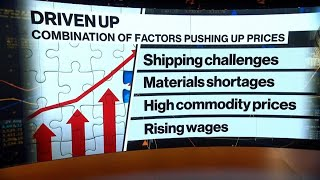 Legal & General's Roe on Price Pressure, Tight Labor Market