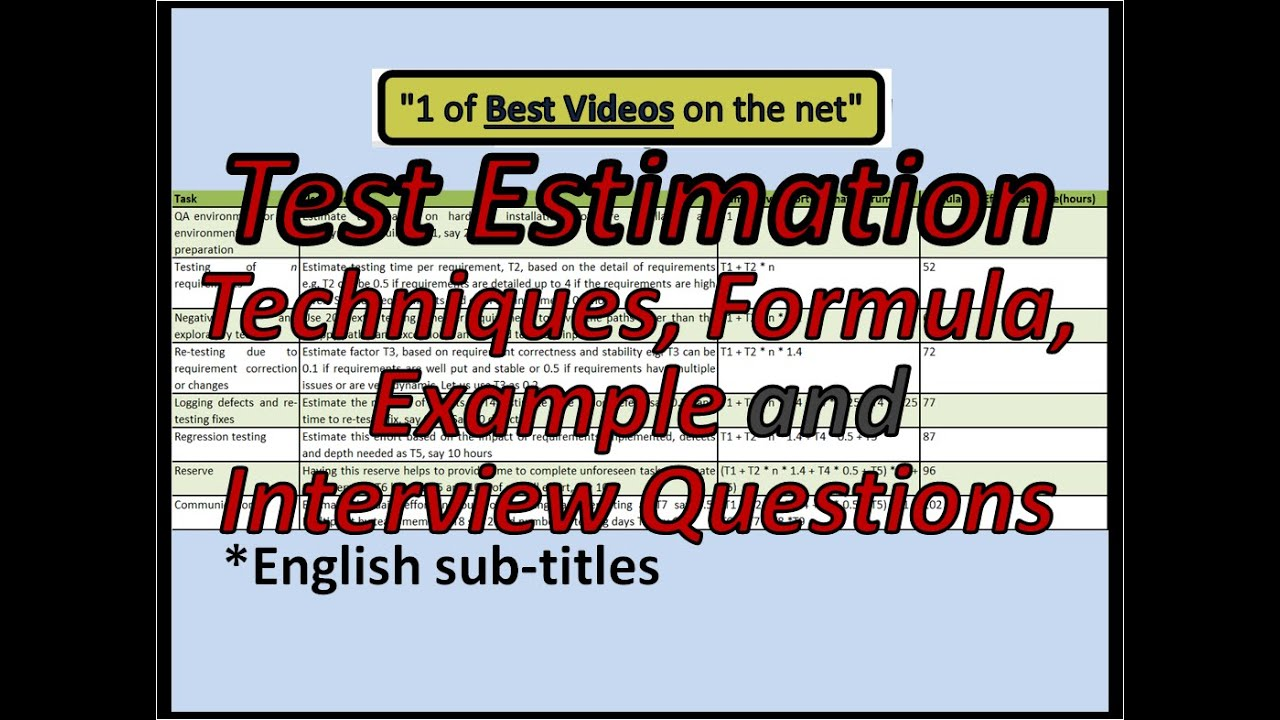 TEST EFFORT ESTIMATION | Test Estimation Template | Test Estimation Interview Questions. This quality assurance training covers introduction of software testing estimation , test estimation factors , common test estimation approach and software t.... Youtube video for project managers.