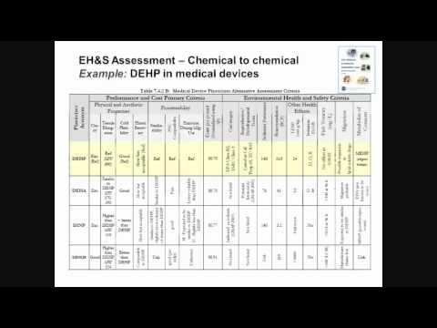 Alternative Assessments, New Tools for Safer Chemicals webinar with Ken Geiser