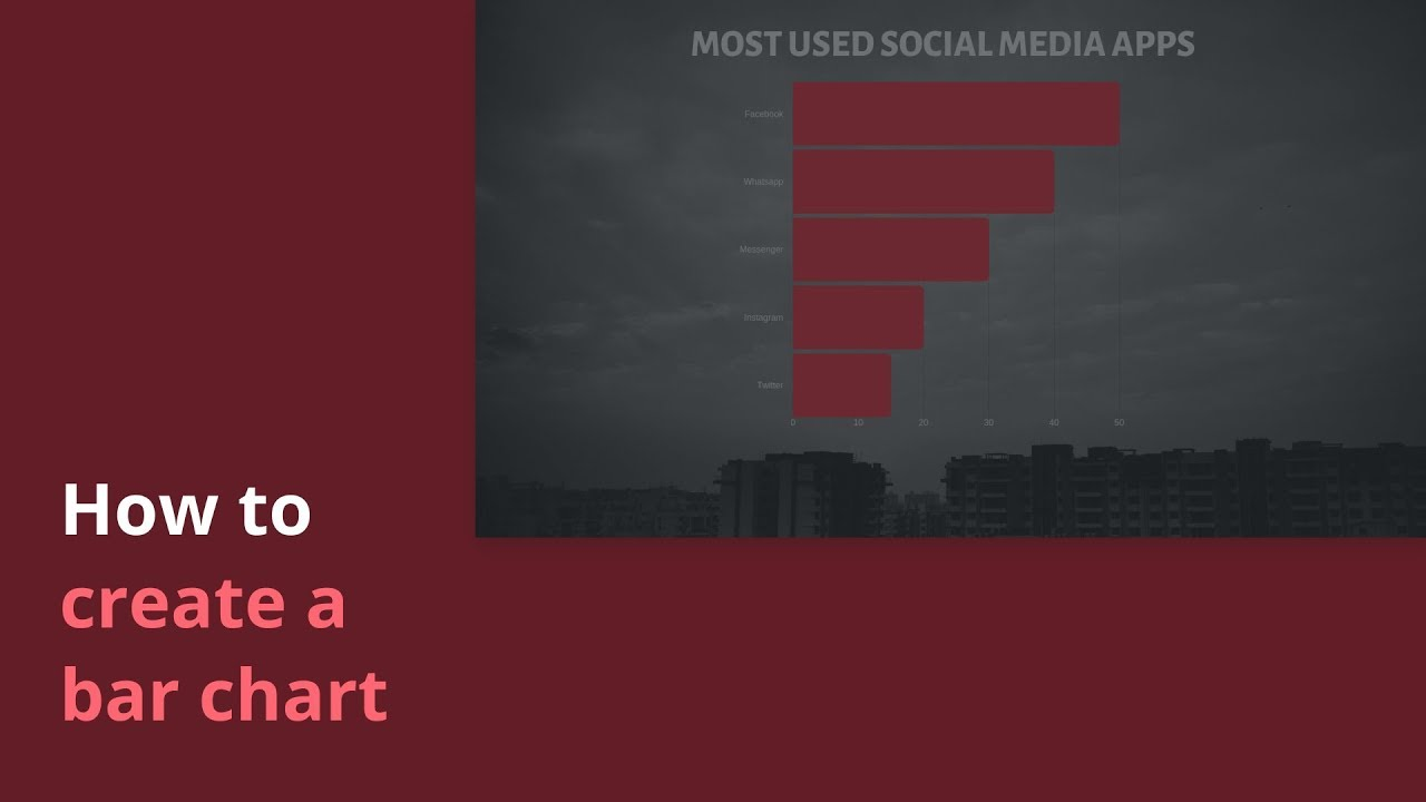 Free Bar Chart Maker - Create Online Bar Charts in Canva
