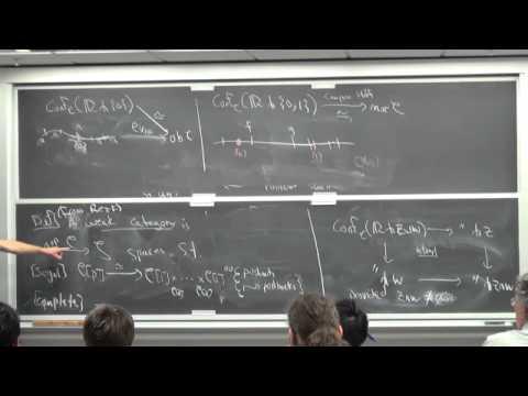 David Ayala: Higher categories are sheaves on manifolds