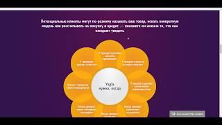 Гиперсегментация трафика с Yagla, промокод + обзор