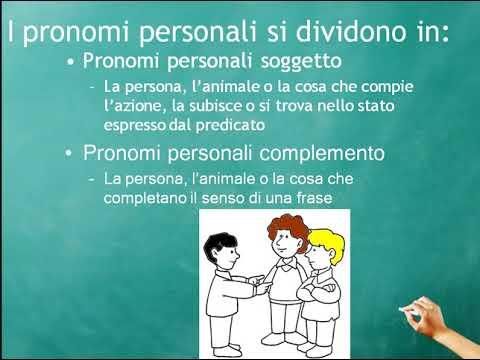 Introduzione al pronome in generale e il pronome personale