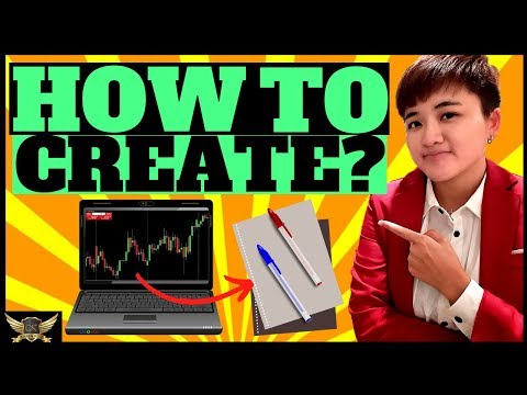 Professional Forex Trading Plan Template That Works