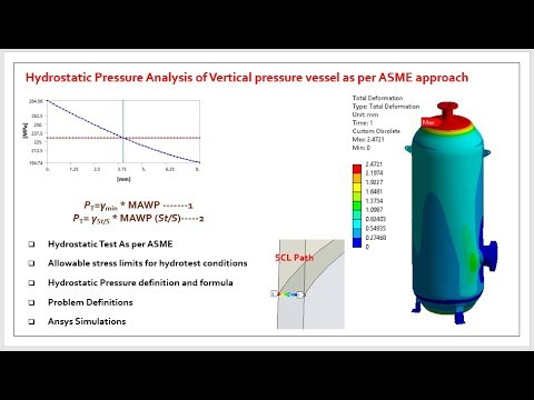 Pressure Vessel Hydrostatic test analysis as per ASME Guidelines using ANSYS