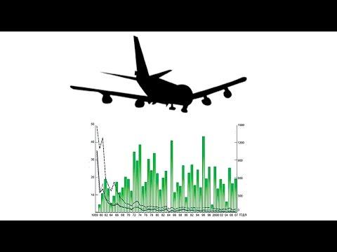 Статистика авиакатастроф, подробное объяснение от эксперта