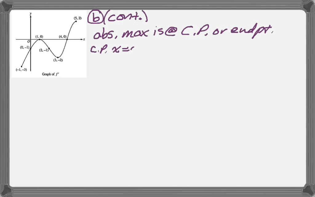 cornell johnson          pic  jpg      Ap Us History Dbq Form B Sample Essay   Essay Topics