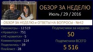 Ответы на вопросы обзор42- Бади. Роды дома многодетная семья Савченко(Ответы на вопросы обзор42- Что такое бади. Роды дома - влогеры многодетная семья Савченко ------БЕСПЛАТНО ДЛЯ..., 2016-07-30T03:53:17.000Z)