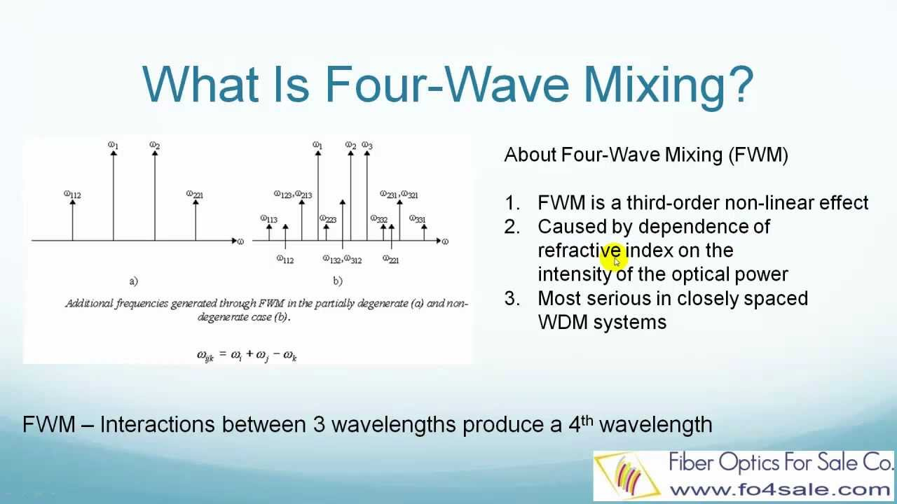 What is Four-Wave Mixing (FWM) In Fiber Optic WDM System?