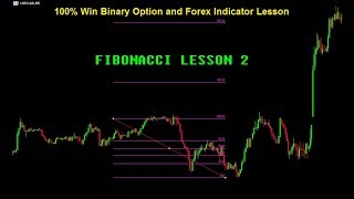 100% Win Binary Option and Forex Indicator Lesson Sinhala 8