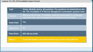 ITIL V3 foundation (2011) Exam Format | ITIL Certification Online | ITIL Training Videos