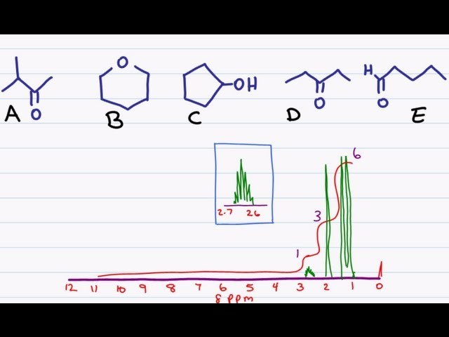 H Nmr Example Matching The Molecule To The Graph Youtube