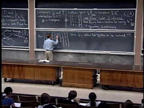 Lec 6 | MIT 18.06 Linear Algebra, Spring 2005