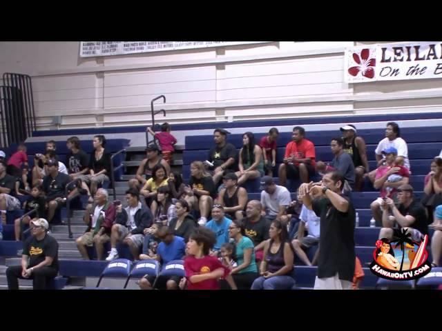 West Maui Youth Basketball League - Maui Hawaii