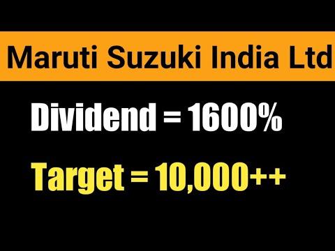 Maruti Suzuki India Ltd Dividend 1600% & Stock Target 10,000 ++ in Long Term 2018