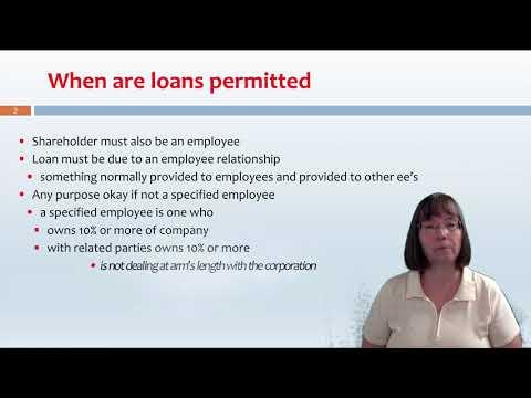 Shareholder Loan Benefit