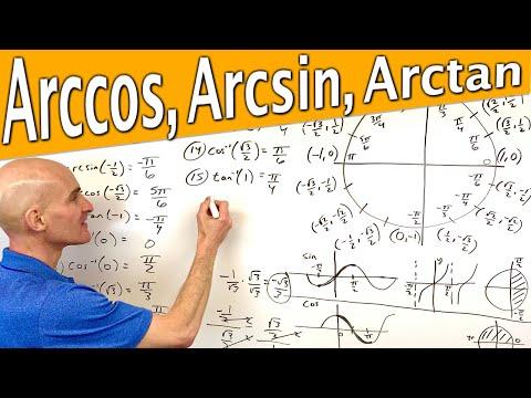 Evaluating Inverse Trigonometric Functions (arcsin, Arccos, Arctan) Using Unit Circle