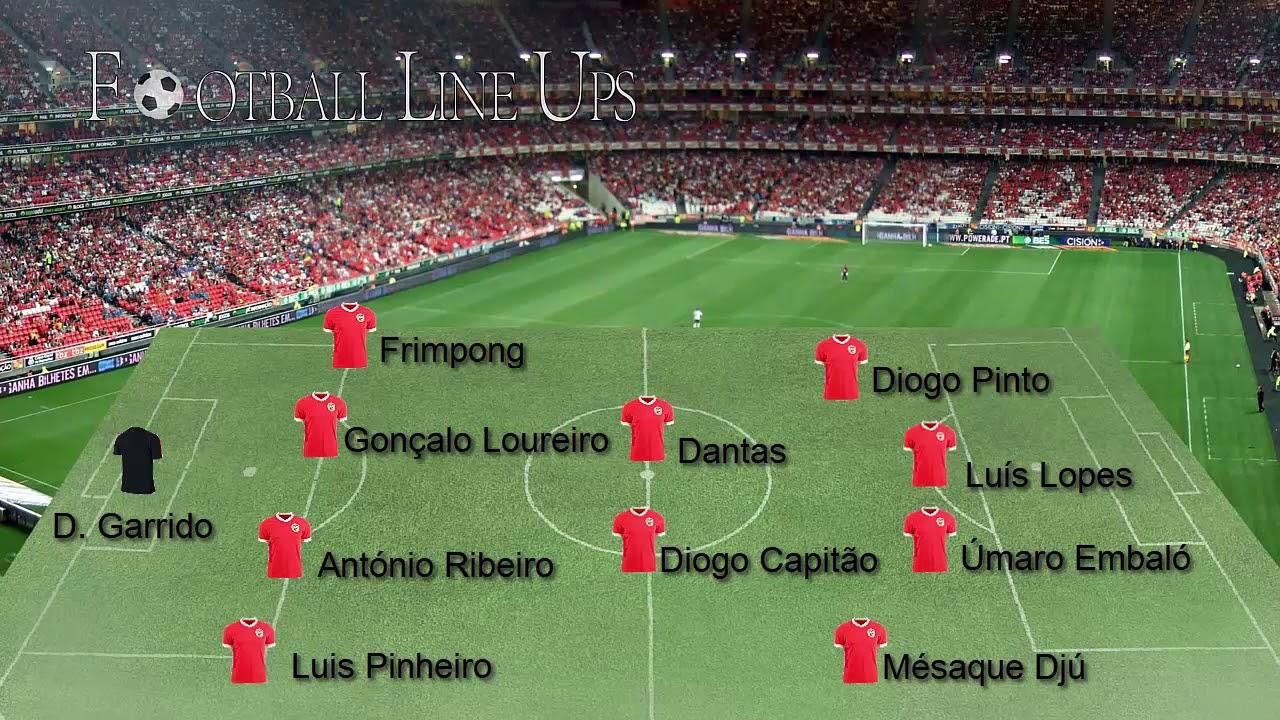 Benfica Vs Nacional: Benfica Vs Sporting Campeonato Nacional De Juniores