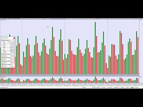 forex-volume-part-1-2019-(actionable-material)