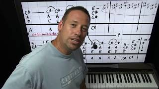 Piano Lesson Africa by Toto