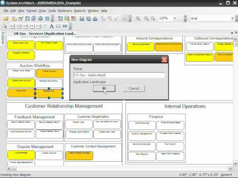 Service-oriented Architecture Analysis with Rational System Architect, Part 2 of 3