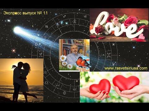 Экспресс выпуск #11. #Астрология. #Партнёрские_отношения.