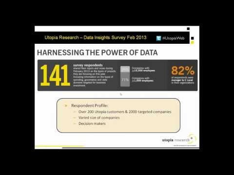 Utopia Research Data Insights Survey