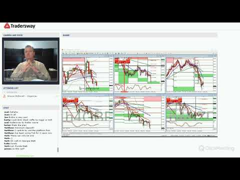 Forex Trading Strategy Webinar Video For Today: (LIVE Tuesday, February 13, 2018)