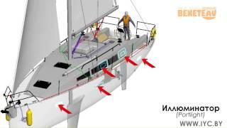 Урок 2.  Конструкция и терминология парусной яхты.  Часть 2.