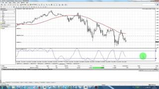 Forex Trading: Simple Strategy EURUSD 10 pips trade