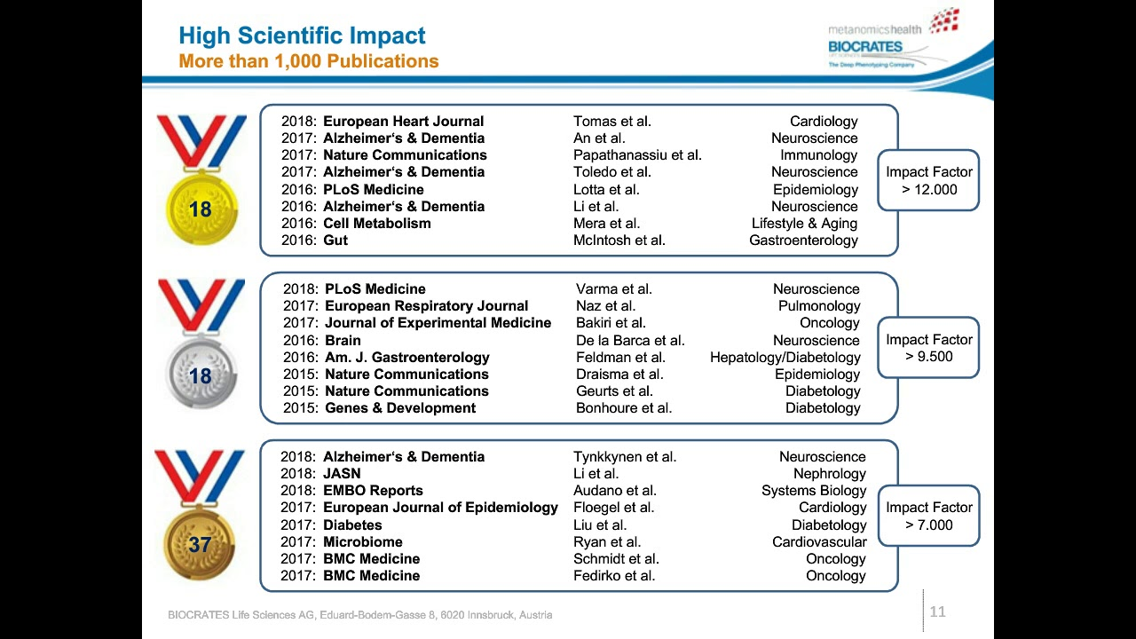 Embo reports impact factor