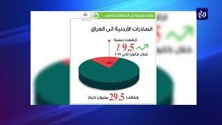 وزير الصناعة يؤكد تحسن المؤشرات الاقتصادية في المملكة - (10-4-2019)