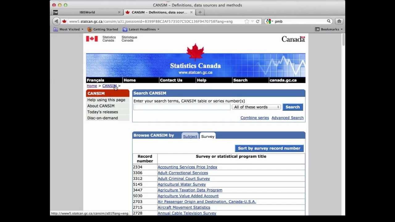 Whores in Canada