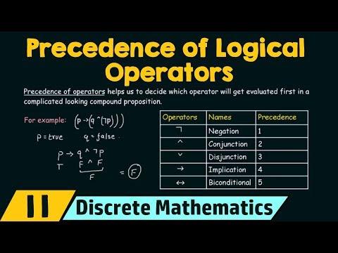 Propositional Logic − Precedence of Logical Operators