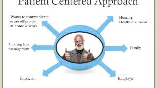 WEBINAR: Successful Management of Hearing Loss Depends on Patient-centered Care