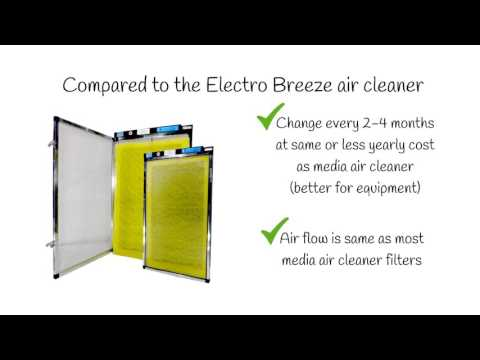 Media air cleaners vs Electro Breeze air cleaner