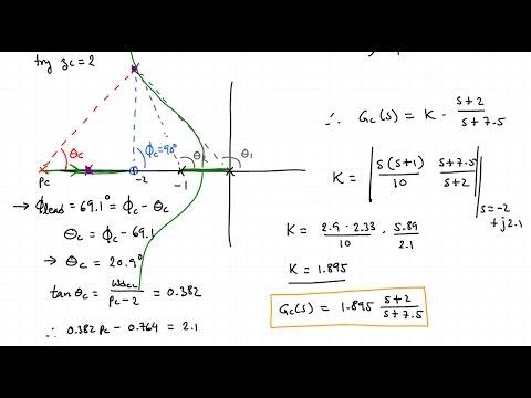 Root Locus Lead Compensator Design Example Pole Zero