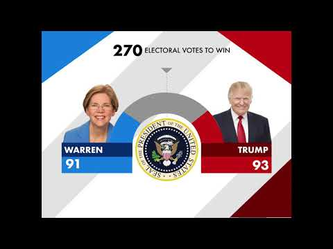 2020 Election Night | Elizabeth Warren vs Donald Trump