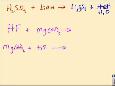 Acid Base Neutralization Reactions
