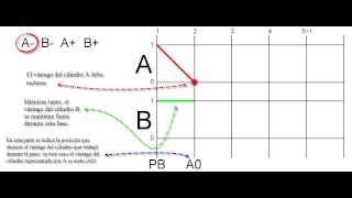 Como hacer un diagrama de espacio-fase