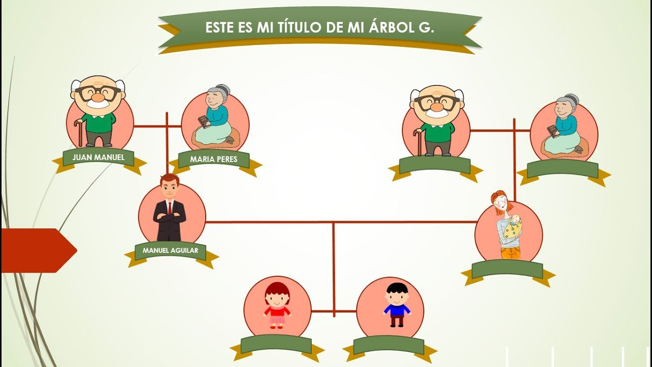 Como Hacer Un árbol Genealógico En Power Point 2013 2016 Youtube