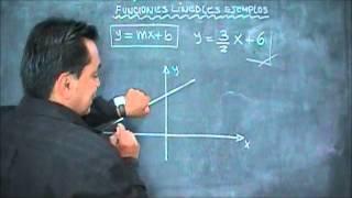funciones lineales ejemplos