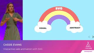 Interactive web animation with SVG by Cassie Evans | CSSCAMP 2019